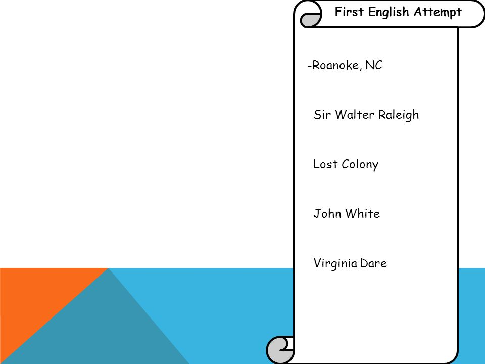 First English Attempt -Roanoke, NC Sir Walter Raleigh Lost Colony John White Virginia Dare
