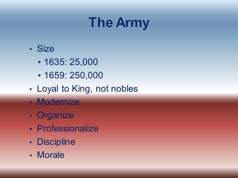 Size 1635: 25,000 1659: 250,000 Loyal to King, not nobles Modernize Organize Professionalize Discipline Morale