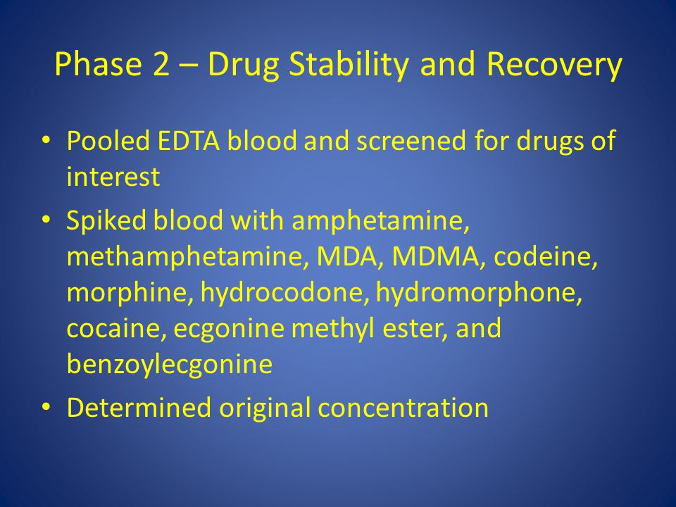 Phase 2 – Drug Stability and Recovery Pooled EDTA blood and screened for drugs of interest Spiked blood with amphetamine, methamphetamine, MDA, MDMA, codeine, morphine, hydrocodone, hydromorphone, cocaine, ecgonine methyl ester, and benzoylecgonine Determined original concentration