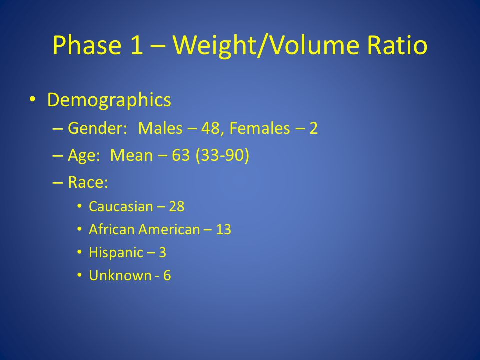 Phase 1 – Weight/Volume Ratio Demographics – Gender: Males – 48, Females – 2 – Age: Mean – 63 (33-90) – Race: Caucasian – 28 African American – 13 Hispanic – 3 Unknown - 6