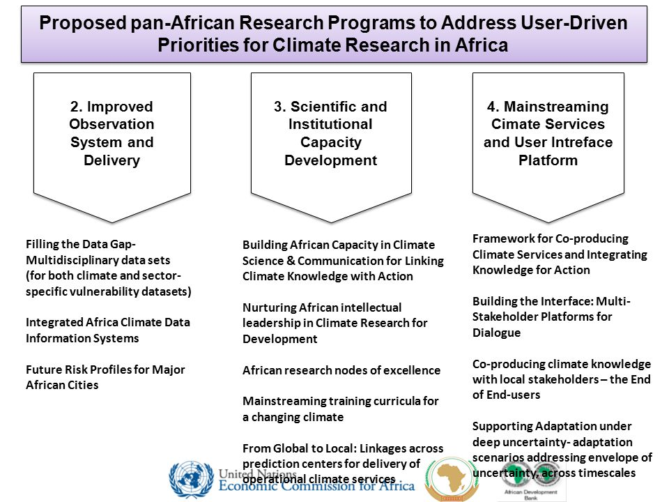 3. Scientific and Institutional Capacity Development 2.