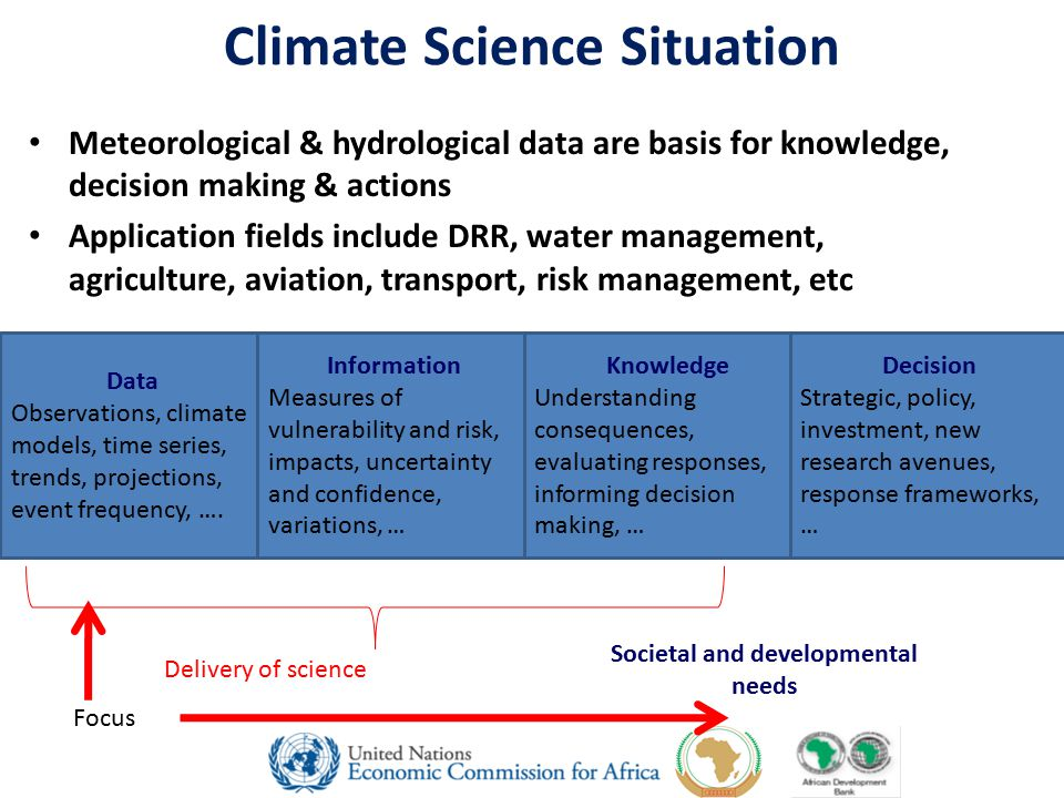 Climate Science Situation Meteorological & hydrological data are basis for knowledge, decision making & actions Application fields include DRR, water management, agriculture, aviation, transport, risk management, etc Data Observations, climate models, time series, trends, projections, event frequency, ….
