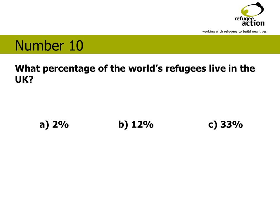 Number 10 What percentage of the world's refugees live in the UK? a) 2% b) 12% c) 33%