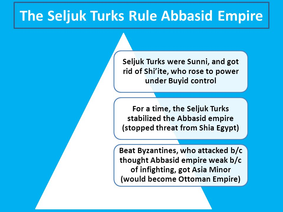 The Seljuk Turks Rule Abbasid Empire Seljuk Turks were Sunni, and got rid of Shi'ite, who rose to power under Buyid control For a time, the Seljuk Turks stabilized the Abbasid empire (stopped threat from Shia Egypt) Beat Byzantines, who attacked b/c thought Abbasid empire weak b/c of infighting, got Asia Minor (would become Ottoman Empire)