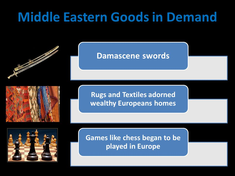 Middle Eastern Goods in Demand Damascene swords Rugs and Textiles adorned wealthy Europeans homes Games like chess began to be played in Europe