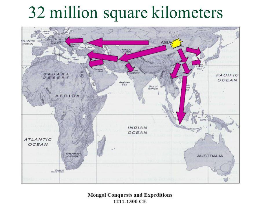 32 million square kilometers