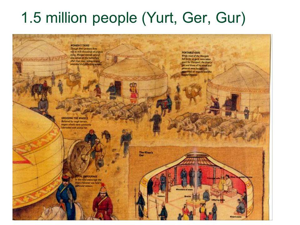 1.5 million people (Yurt, Ger, Gur)