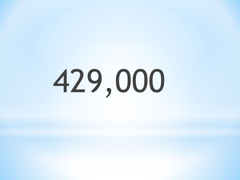 429,000