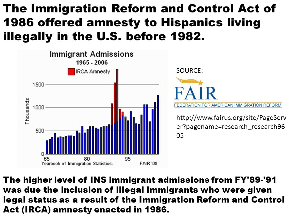 The Immigration Reform and Control Act of 1986 offered amnesty to Hispanics living illegally in the U.S.