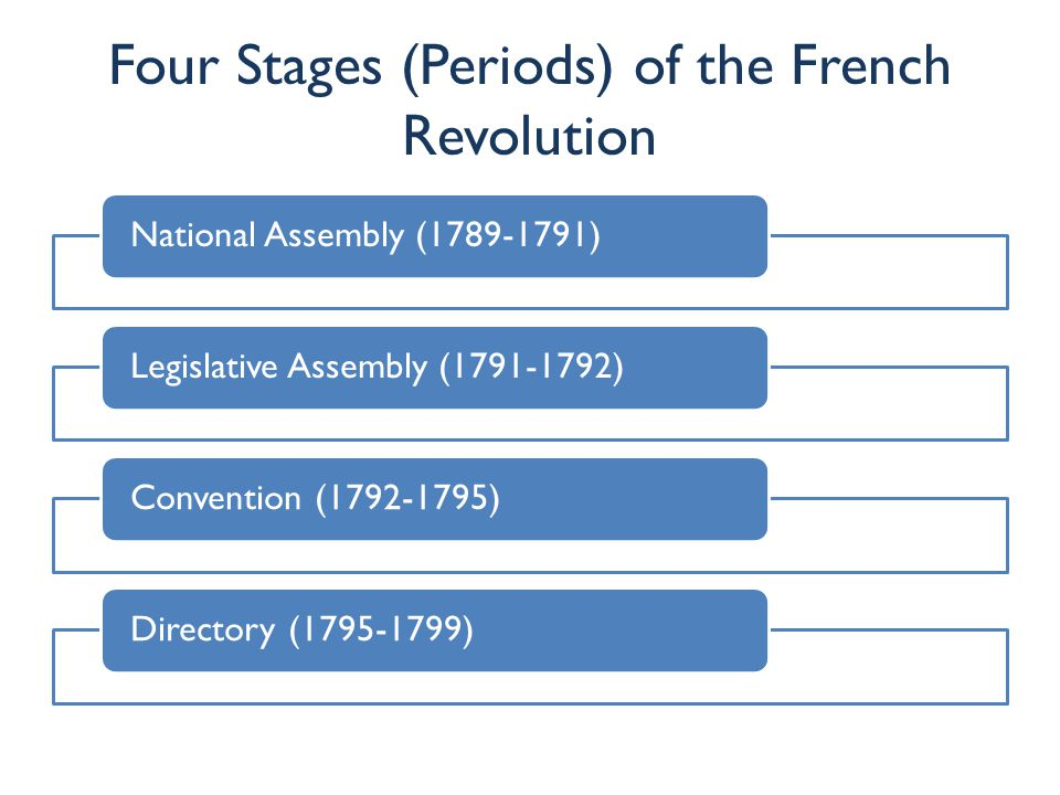 Four Stages (Periods) of the French Revolution National Assembly (1789-1791)Legislative Assembly (1791-1792)Convention (1792-1795)Directory (1795-1799