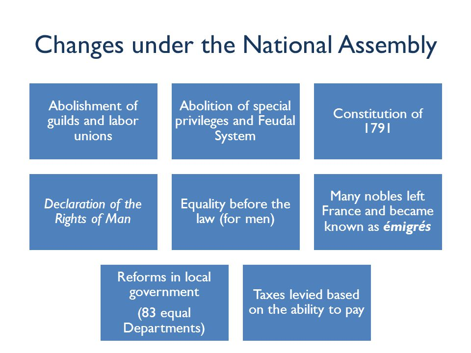 Changes under the National Assembly Abolishment of guilds and labor unions Abolition of special privileges and Feudal System Constitution of 1791 Decl