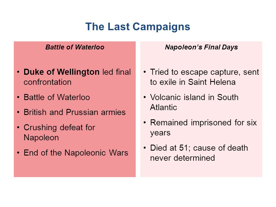 Duke of Wellington led final confrontation Battle of Waterloo British and Prussian armies Crushing defeat for Napoleon End of the Napoleonic Wars Batt
