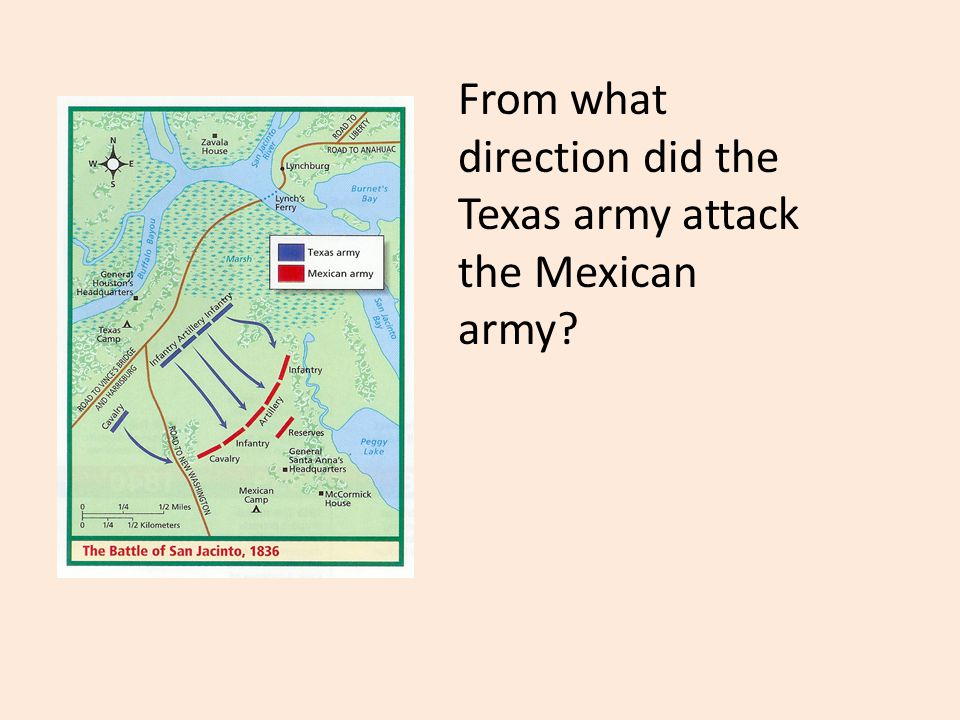 From what direction did the Texas army attack the Mexican army