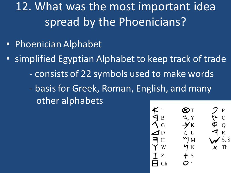 12. What was the most important idea spread by the Phoenicians? Phoenician Alphabet simplified Egyptian Alphabet to keep track of trade - consists of