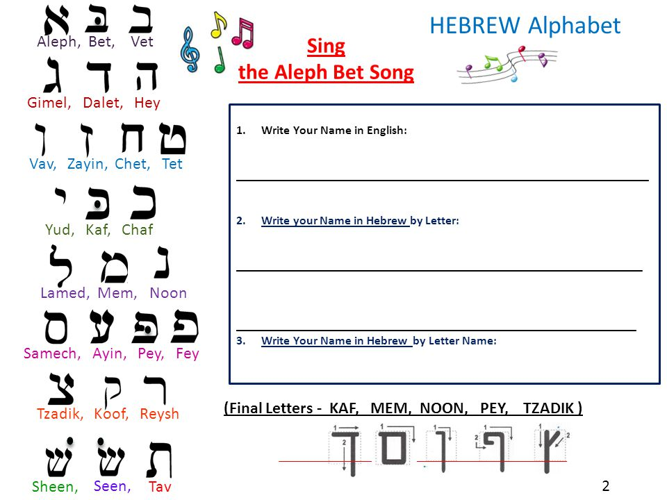 1.Write Your Name in English: __________________________________________________________________ 2.Write your Name in Hebrew by Letter: ______________