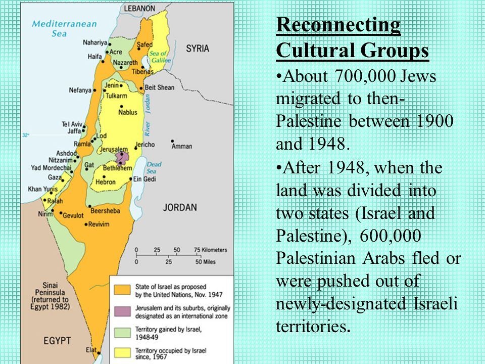 Reconnecting Cultural Groups About 700,000 Jews migrated to then- Palestine between 1900 and 1948.