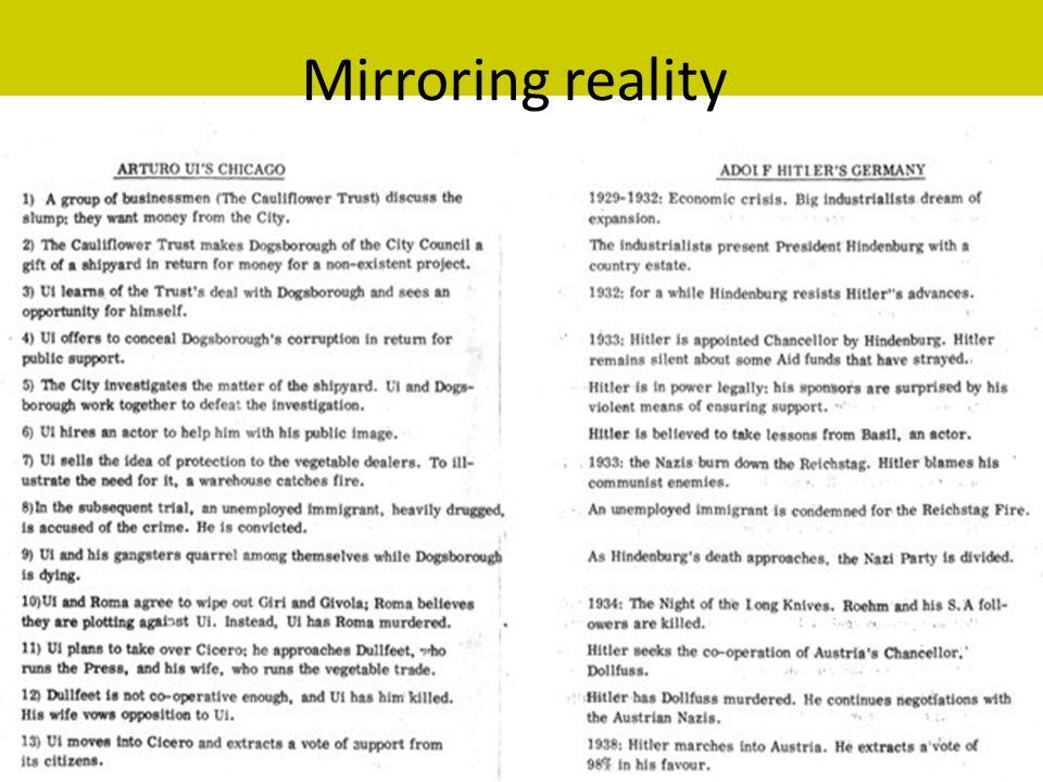 Mirroring reality