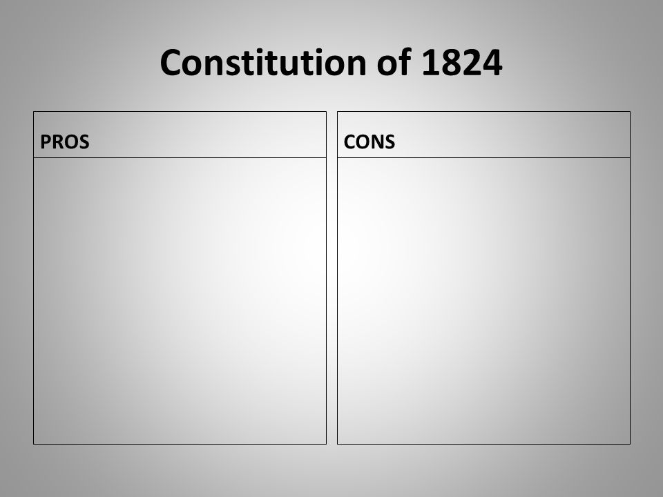 Constitution of 1824 PROSCONS