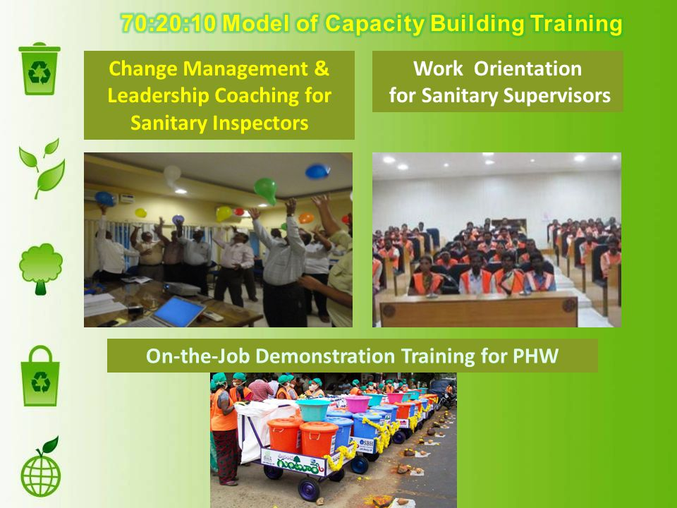 Work Orientation for Sanitary Supervisors Change Management & Leadership Coaching for Sanitary Inspectors On-the-Job Demonstration Training for PHW