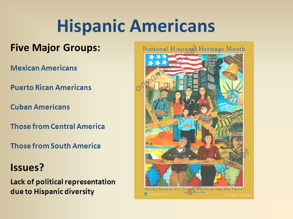 Hispanic Americans Five Major Groups: Mexican Americans Puerto Rican Americans Cuban Americans Those from Central America Those from South America Issues.