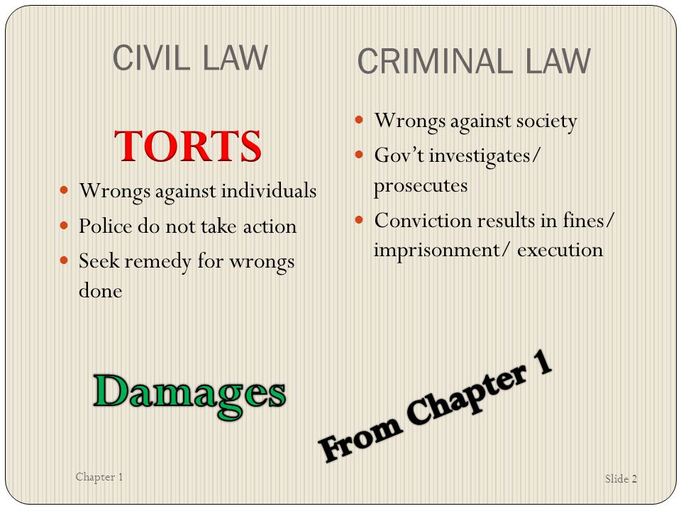 CIVIL LAW Wrongs against individuals Police do not take action Seek remedy for wrongs done Wrongs against society Gov't investigates/ prosecutes Convi