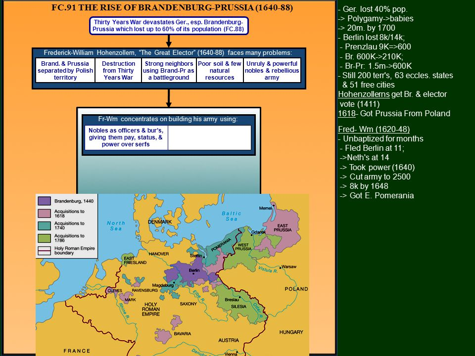 FC.91 THE RISE OF BRANDENBURG-PRUSSIA (1640-88) Foundations of absolutism in Br.-Prussia Mercenaries, but also peasant recruits  Cheap & loyal trained reserve Nobles as officers & bur's, giving them pay, status, & power over serfs Fr-Wm concentrates on building his army using: Thirty Years War devastates Ger., esp.