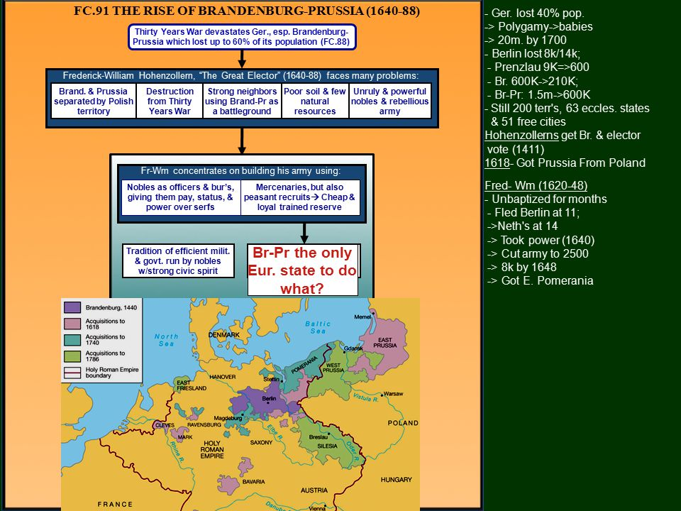 FC.91 THE RISE OF BRANDENBURG-PRUSSIA (1640-88) Tradition of efficient milit.