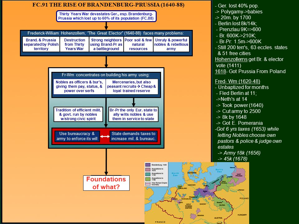 FC.91 THE RISE OF BRANDENBURG-PRUSSIA (1640-88) Br-Pr the only Eur. state to ally w/its nobles & use them in service to state Tradition of efficient m
