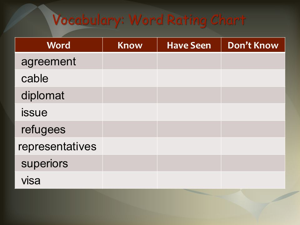 Vocabulary: Word Rating Chart WordKnowHave SeenDon't Know agreement cable diplomat issue refugees representatives superiors visa
