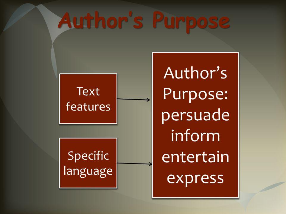 Author's Purpose Text features Author's Purpose: persuade inform entertain express Specific language