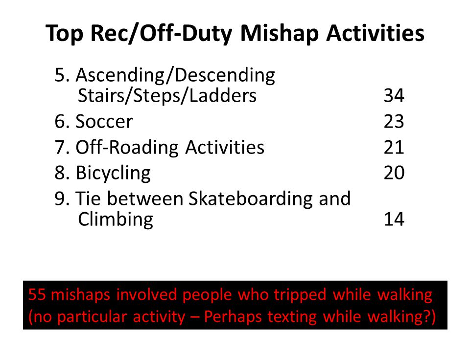 Top Rec/Off-Duty Mishap Activities 5. Ascending/Descending Stairs/Steps/Ladders34 6.