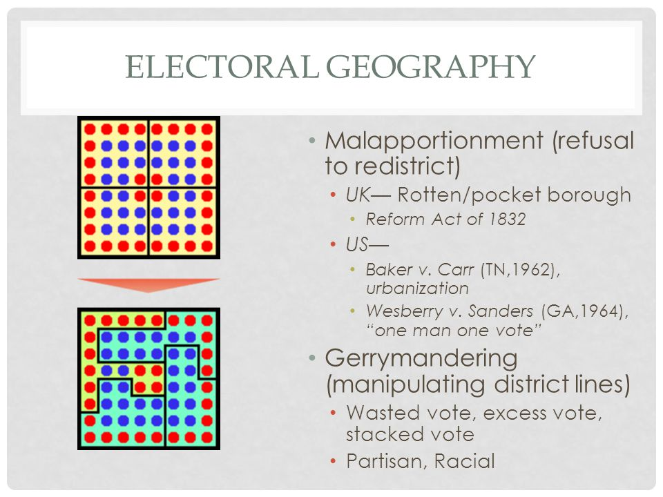 ELECTORAL GEOGRAPHY Malapportionment (refusal to redistrict) UK— Rotten/pocket borough Reform Act of 1832 US— Baker v. Carr (TN,1962), urbanization We