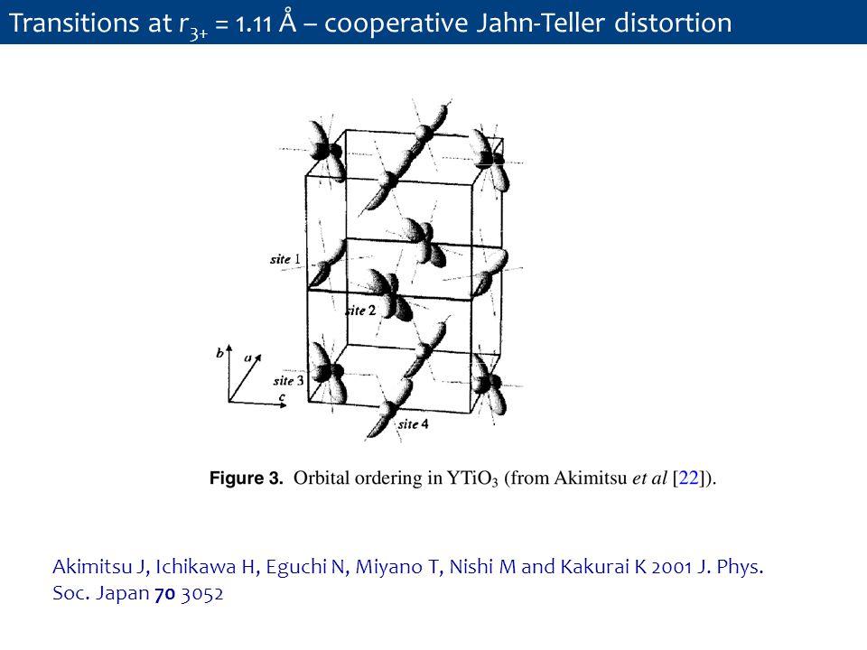 Transitions at r 3+ = 1.11 Å – cooperative Jahn-Teller distortion Akimitsu J, Ichikawa H, Eguchi N, Miyano T, Nishi M and Kakurai K 2001 J. Phys. Soc.