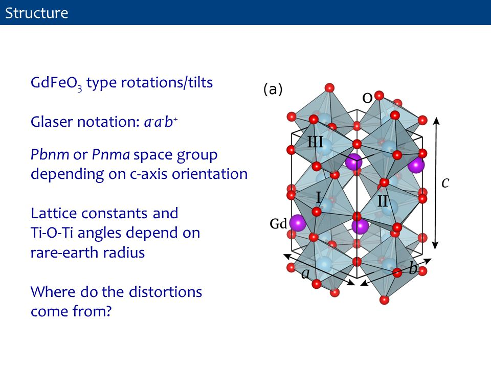 GdFeO 3 type rotations/tilts Glaser notation: a - a - b + Pbnm or Pnma space group depending on c-axis orientation Lattice constants and Ti-O-Ti angles depend on rare-earth radius Where do the distortions come from.