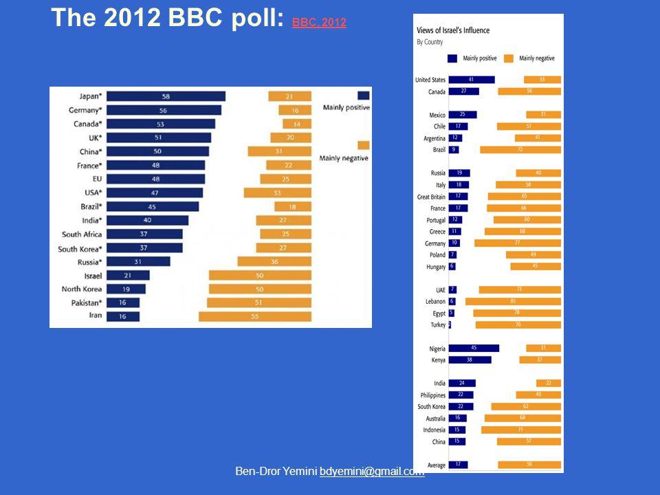 Ben-Dror Yemini bdyemini@gmail.com The 2012 BBC poll: BBC, 2012 BBC, 2012