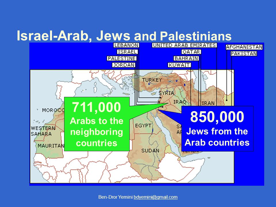 Ben-Dror Yemini bdyemini@gmail.com Israel-Arab, Jews a nd Palestinians 711,000 Arabs to the neighboring countries 850,000 Jews from the Arab countries