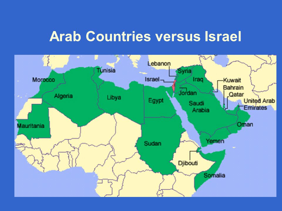 Arab Countries versus Israel