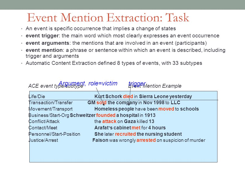 Clustering Method 1: Agglomerative Clustering Basic idea: Start with singleton event mentions, sort them according to the occurrence in the document Traverse through each event mention (from left to right), iteratively merge the active event mention into a prior event (largest probability higher than some threshold) or start the event mention as a new event