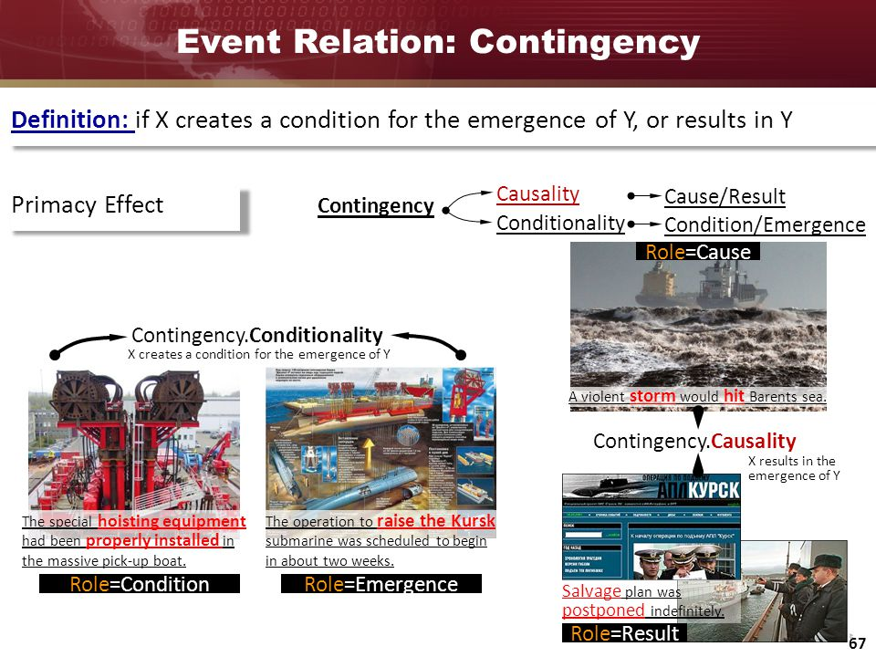 Event Relation: Contingency Definition: if X creates a condition for the emergence of Y, or results in Y The operation to raise the Kursk submarine was scheduled to begin in about two weeks.