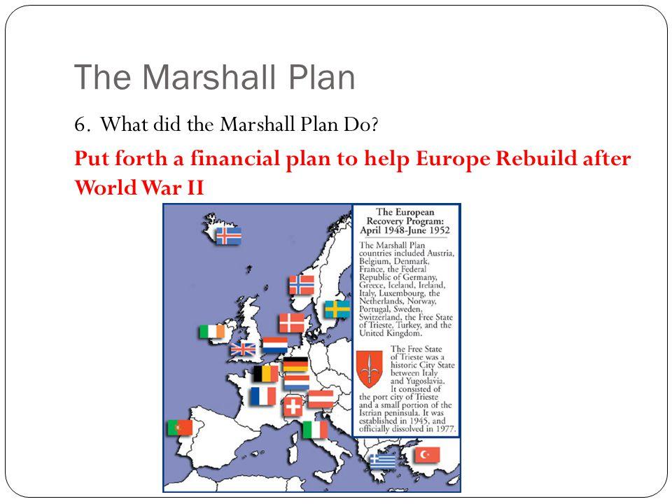 Marshall Plan aid sent to European countries