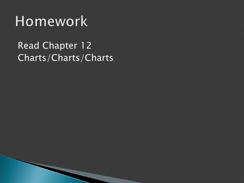Read Chapter 12 Charts/Charts/Charts