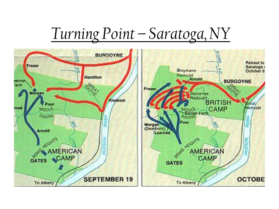 Turning Point – Saratoga, NY