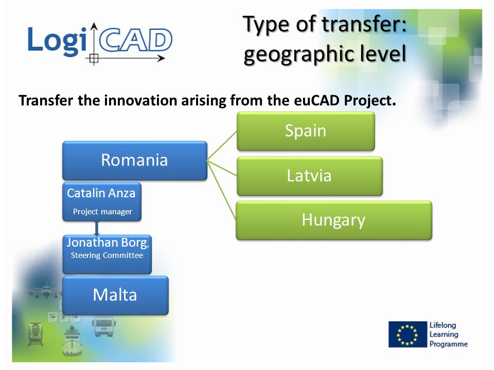 Type of transfer: geographic level Transfer the innovation arising from the euCAD Project. RomaniaSpainLatviaHungary Catalin Anza Project manager Jona