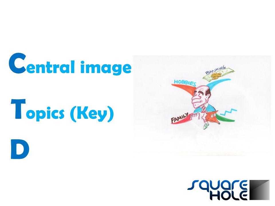 T opics (Key) D C entral image