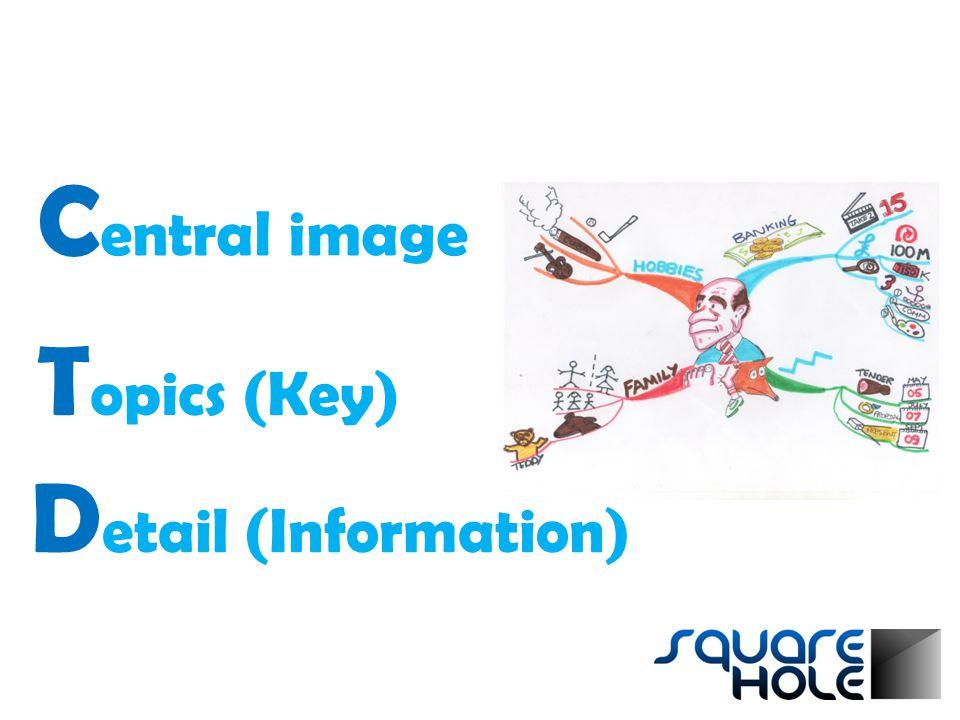 T opics (Key) C entral image D etail (Information)