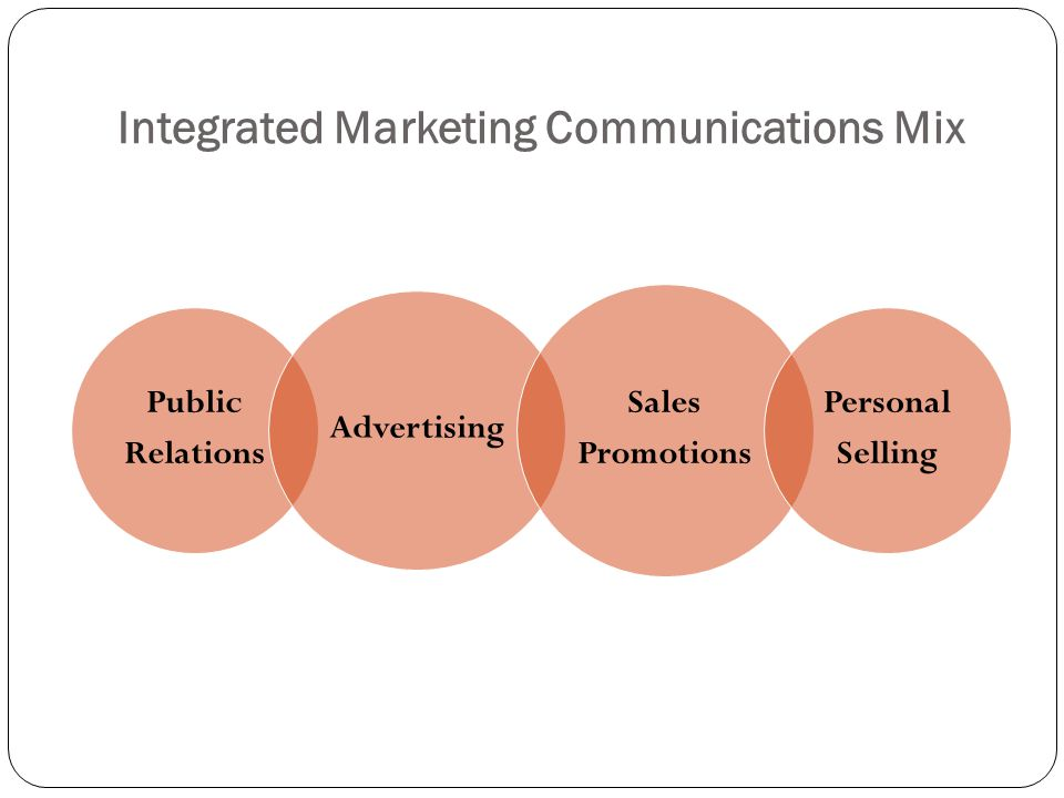 Integrated Marketing Communications Mix Public Relations Advertising Sales Promotions Personal Selling