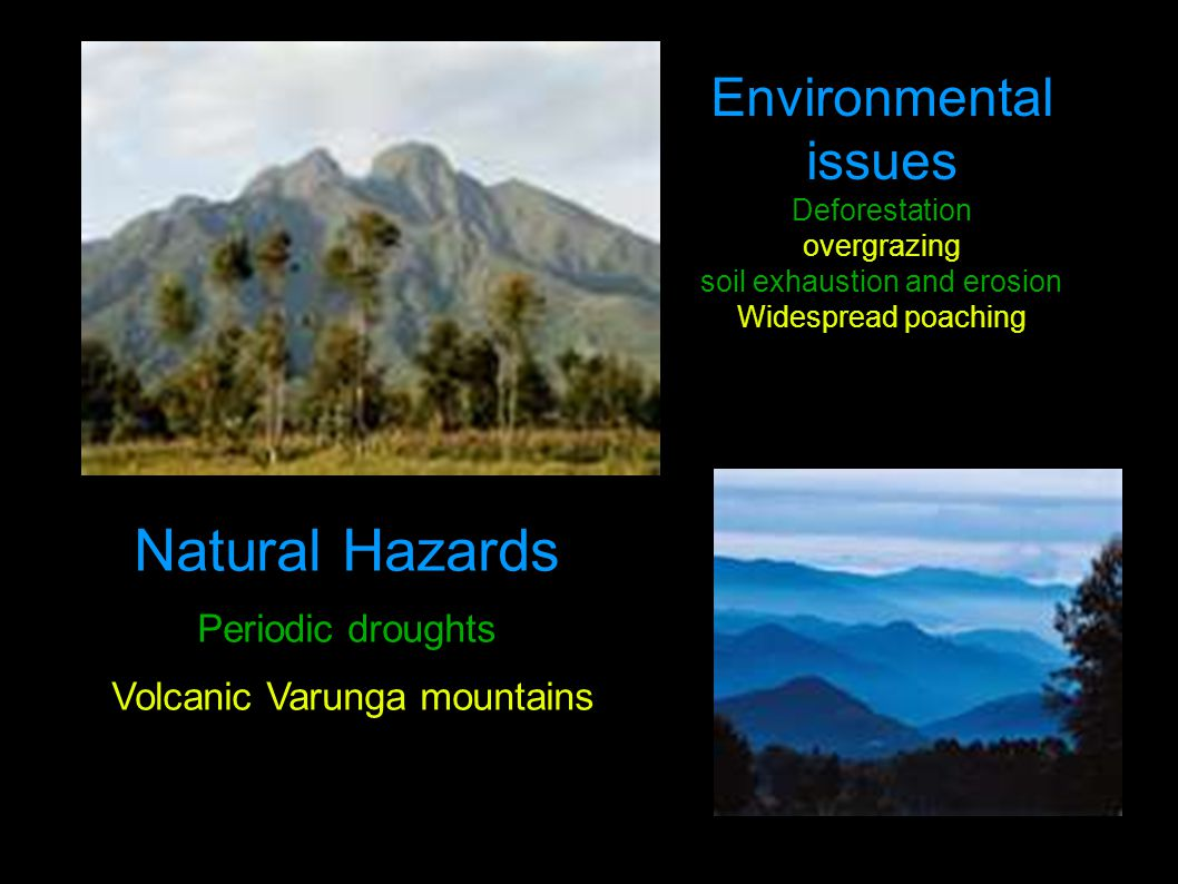 Environmental issues Deforestation overgrazing soil exhaustion and erosion Widespread poaching Natural Hazards Periodic droughts Volcanic Varunga moun
