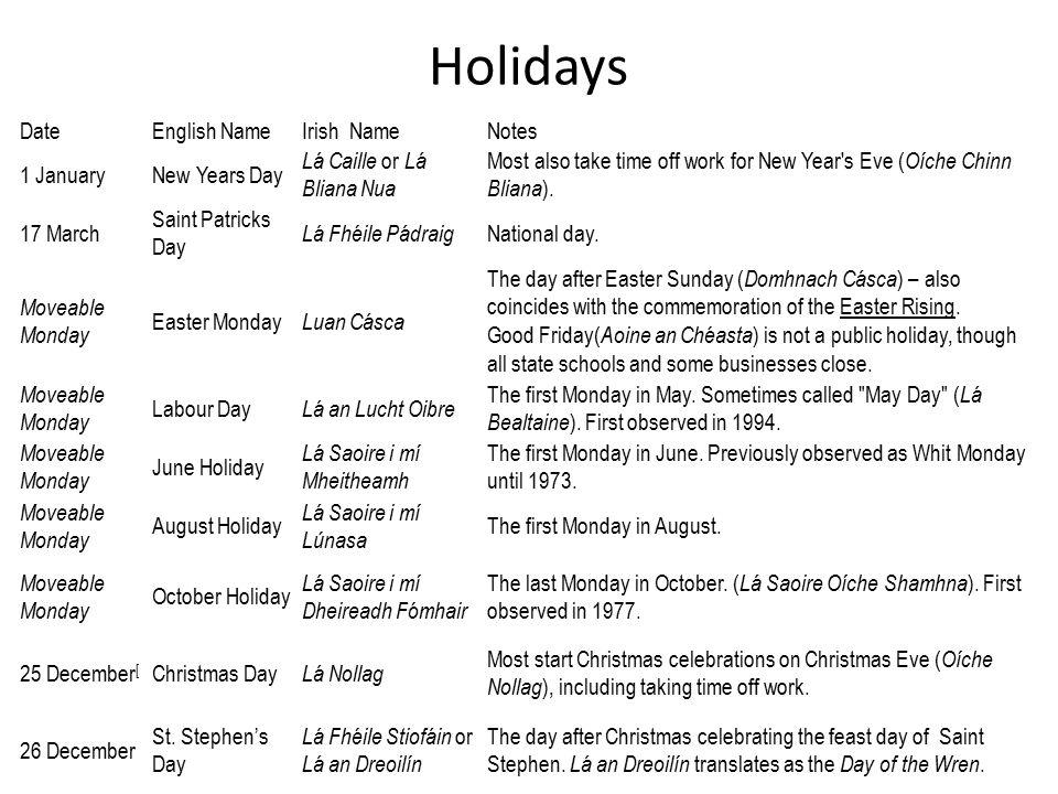 Holidays DateEnglish NameIrish NameNotes 1 JanuaryNew Years Day Lá Caille or Lá Bliana Nua Most also take time off work for New Year s Eve ( Oíche Chinn Bliana ).