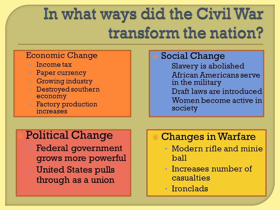 How did the nation change after the war ended?