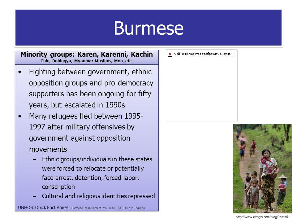 Burmese Minority groups: Karen, Karenni, Kachin Chin, Rohingya, Myanmar Muslims, Mon, etc.